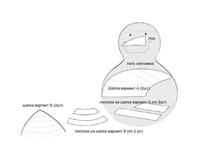 Выкройка мягкая игрушка снеговик своими руками 5