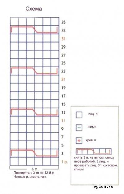 Схема вязания крючком клина