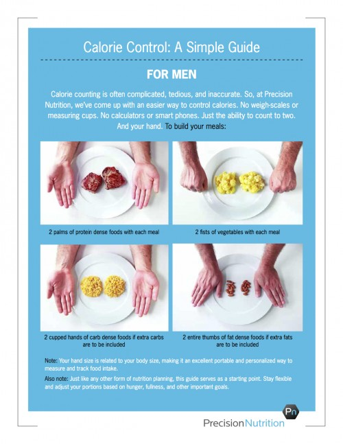 calorie-control-guide-for-men-e1354085528112 (500x647, 72Kb)