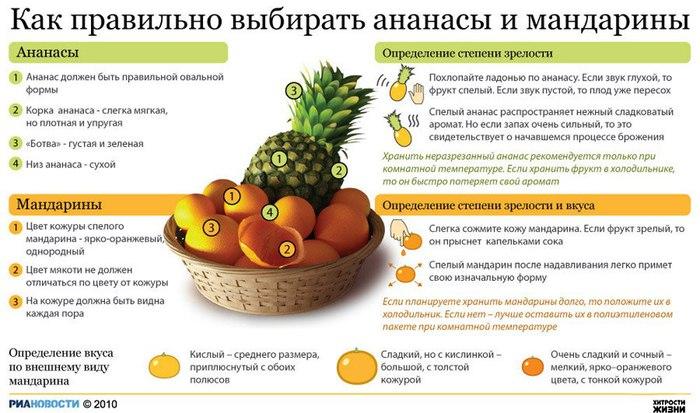 фрукты (700x413, 85Kb)