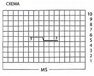 socks_11_shema (300x242, 16Kb)