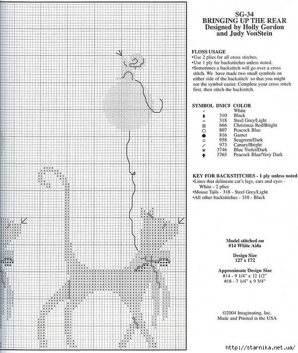 Котики (3 схемы вышивки)