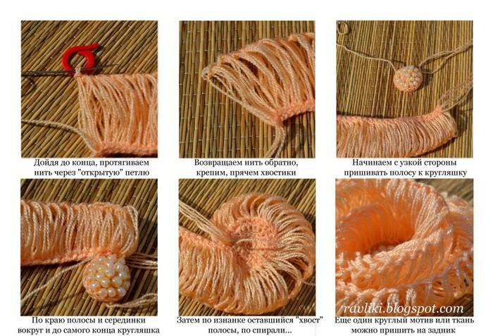 Вязание на вилке нитки
