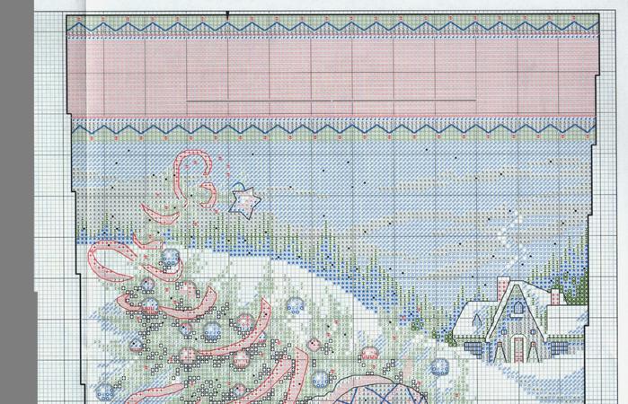 chart1 (700x450, 524Kb)