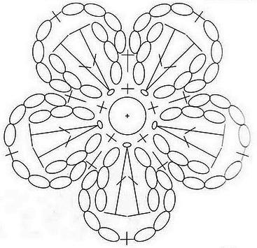 схема-вязания-цветка-крючком