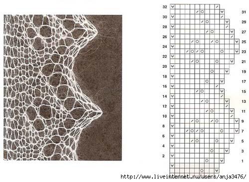 Схемы узоры вязания оренбургской паутинки