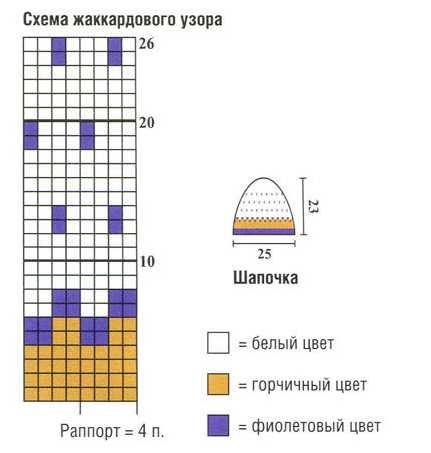 1348677704_1.3.2.jpgжж (431x453, 27Kb)