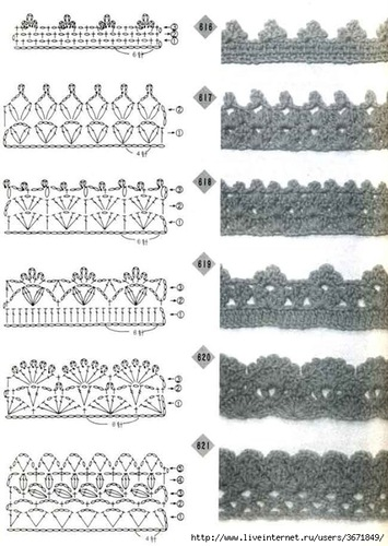 Схема мерного кружева крючком
