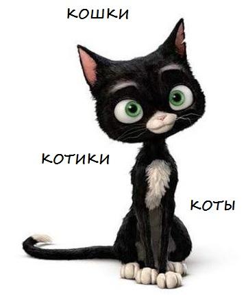 """Схемы для вязания  """"Кошки """" найдены в свободном доступе в интернете и представлены для ознакомления."""