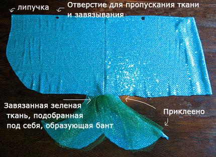 Как сшить хвост русалки для костюма