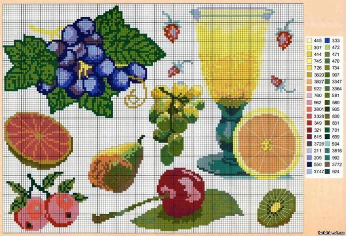 Вышивка крестом натюрморты с фруктами схемы 41