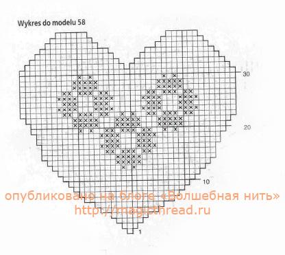 Схемы для филейного вязания ко