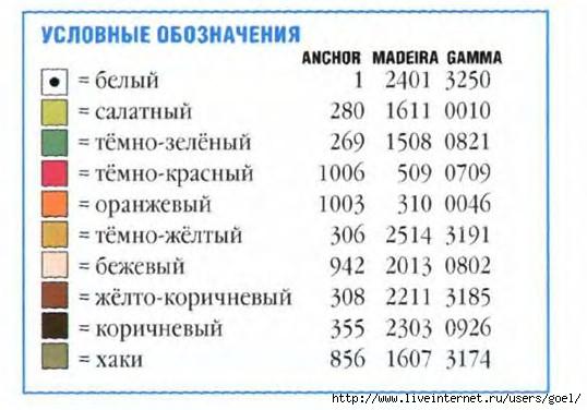 135 (538x376, 118Kb)