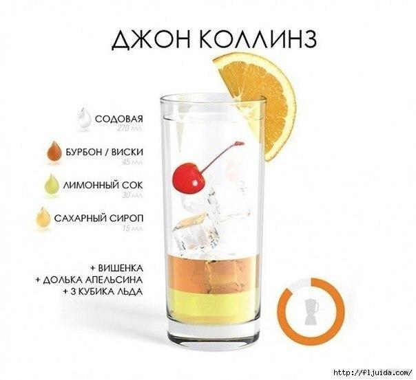 рецепт и состав алкогольных коктейлей фото