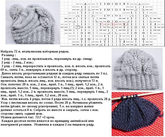 Вязания женских шапочек спицами описание