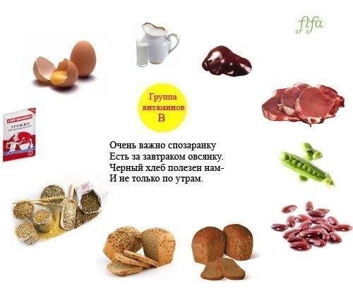 витамин в (500x412, 34Kb)