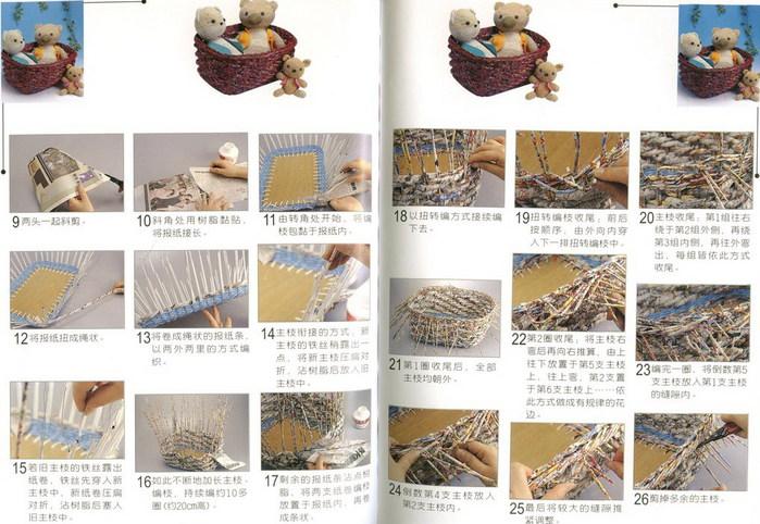 Азы газетного плетения