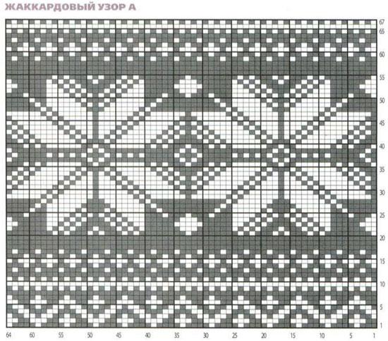 вязание, схемы вязания спицами