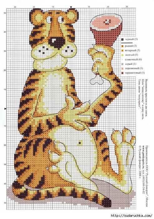 Коты и тигр - вышивка крестом.  Схемы для вышивки.