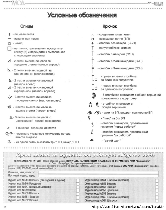 Условные обозначения для вязания крючком с описанием и