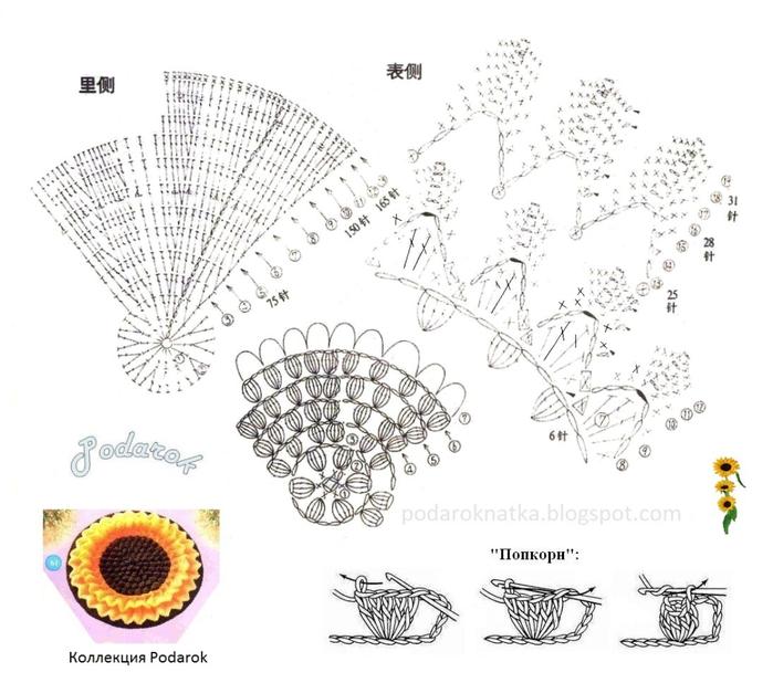 Схема вязаных подсолнухов