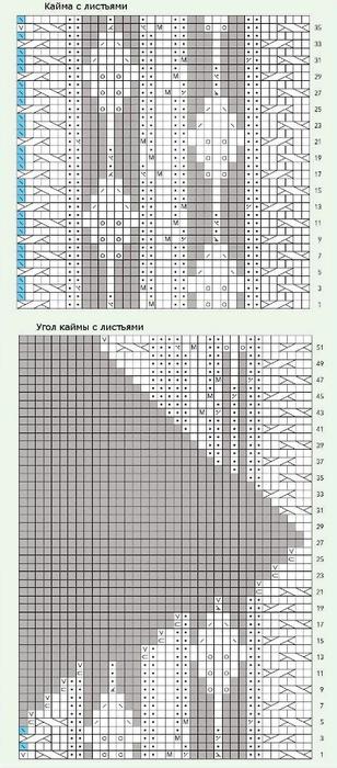 编织毯——树与叶 - 知春草 - 知春草的博客