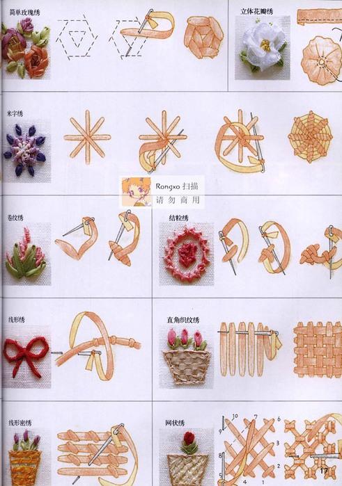 Образец вышивки с лентами
