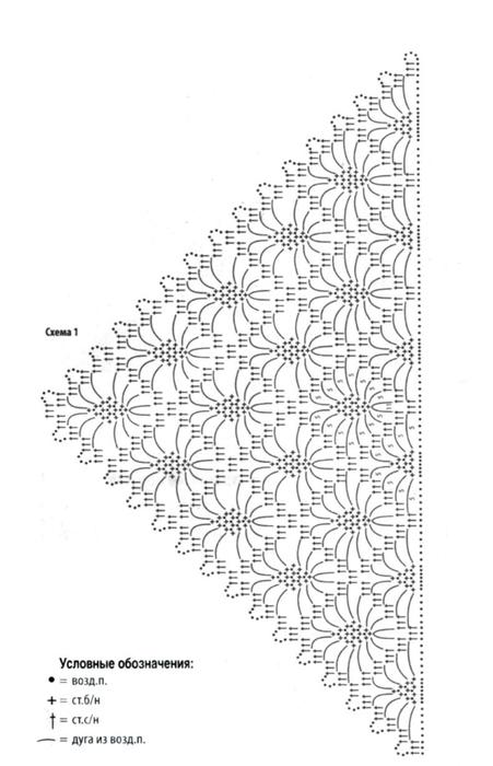 """Вяжите шаль по схеме N """"1 до желаемого размера.  Верхний край шали обвяжите 1 рядом ст. б/н.  Угловые края - каймой по..."""