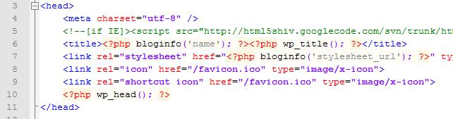 как добавить (прописать) фавикон (favicon) в wordpress