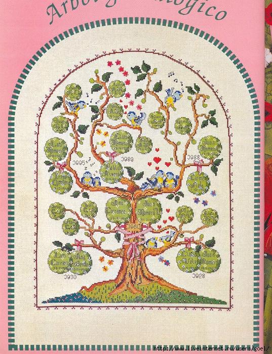 Вышивка генеалогического дерева