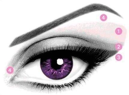 макияж (430x317, 20Kb)