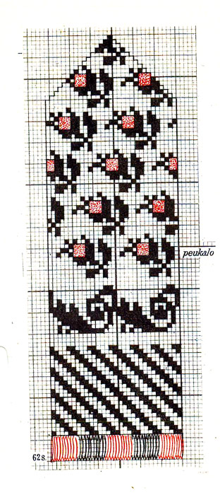Схемы узоров для варежек1
