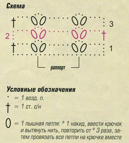 shema-k-kofte-rukava2 (260x289, 27Kb)