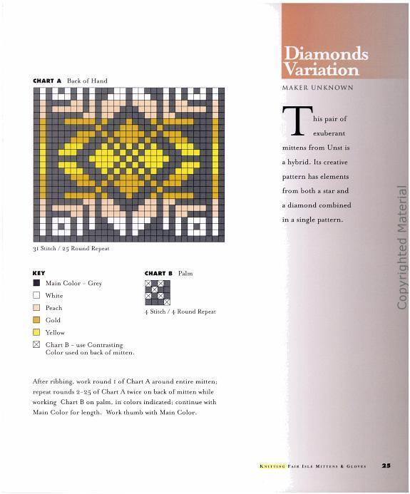 ...сшить такую варежку самой, да еще разукрасить ее вышивкой или аппликацией, учитывая символику орнамента, то...