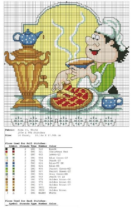 12 повар - У самовара (448x700