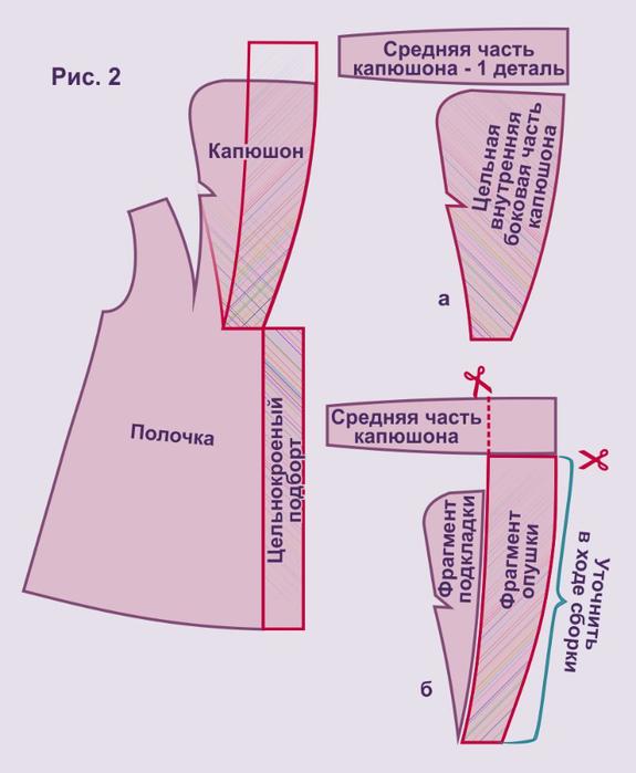 shuba-kobra-raskroi02 (575x700, 206Kb)