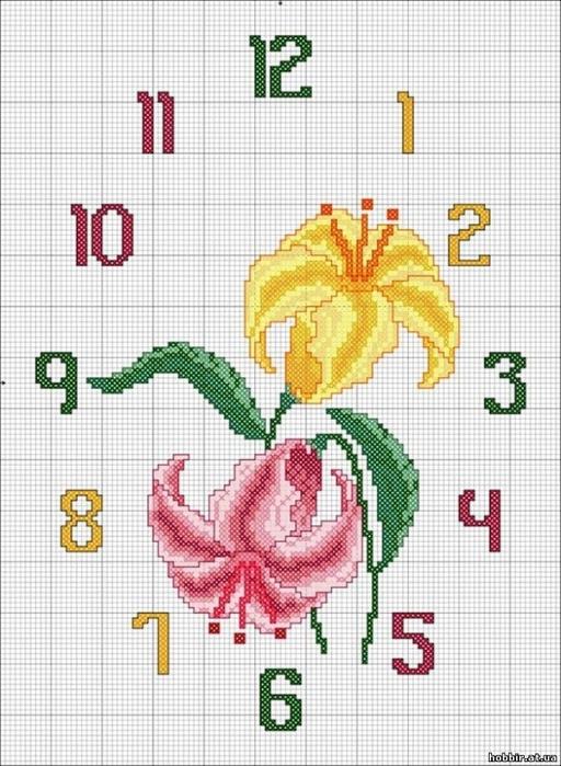 Программа для схем по вышивке-язык русский.  Красивый букет.  Часы - актуальный предмет в интерьере.