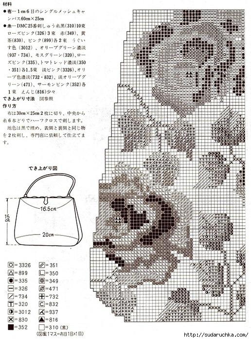 Схемы вышивки бисером своими руками