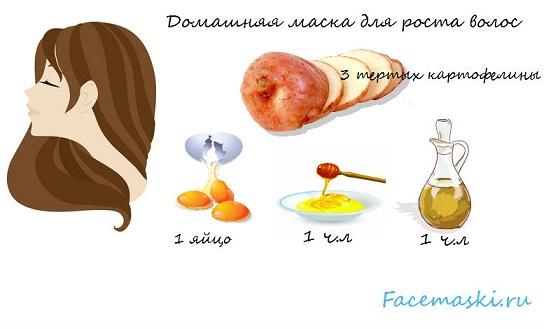 Маски для волос в домашних условиях рецепты с витаминами в ампулах