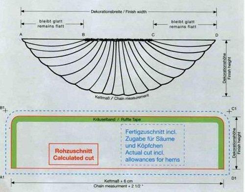 Как вы видите из схем выше