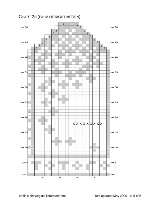 Norwegian_Totoro_mittens.page5 (540x700, 108Kb)