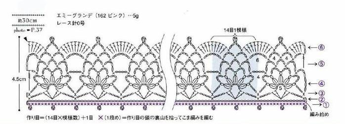 Схема обвязки юбки и рукава: