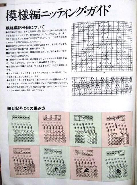 Условные обозначения схем для