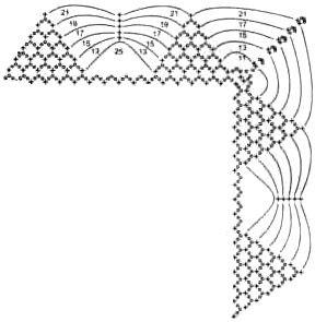 Шаль-Зимнее-солнце3 (288x295, 17Kb)