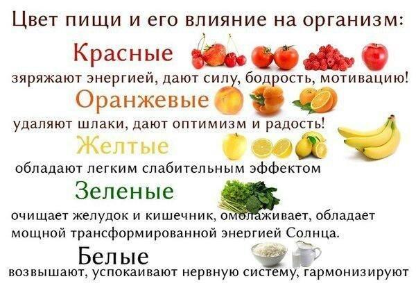 1358691516_cvet_pischi (600x415, 63Kb)