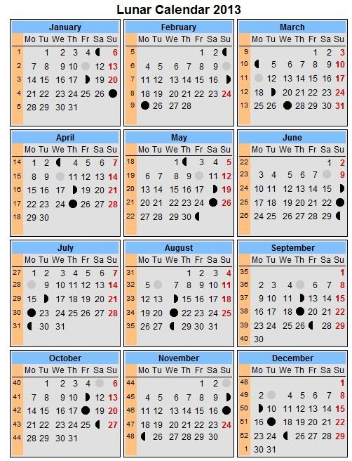 Календарь по сдачи отчетности 2016