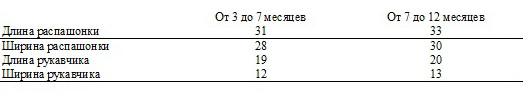 кофточка2 (530x103, 14Kb)