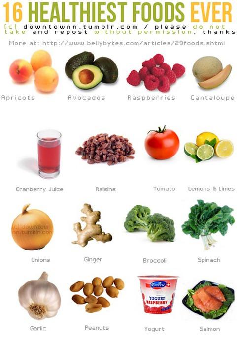 продукты помогающие убрать жир с живота