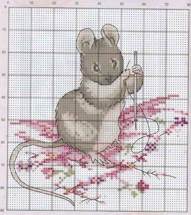 Мышка рукодельница (620x699