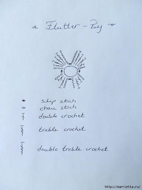 схема бабочки (480x640, 94Kb)